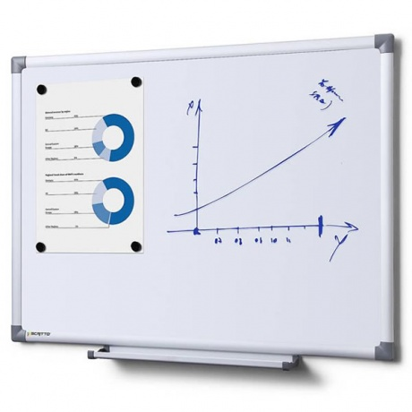 Budget Enamel Magnetic Whiteboard
