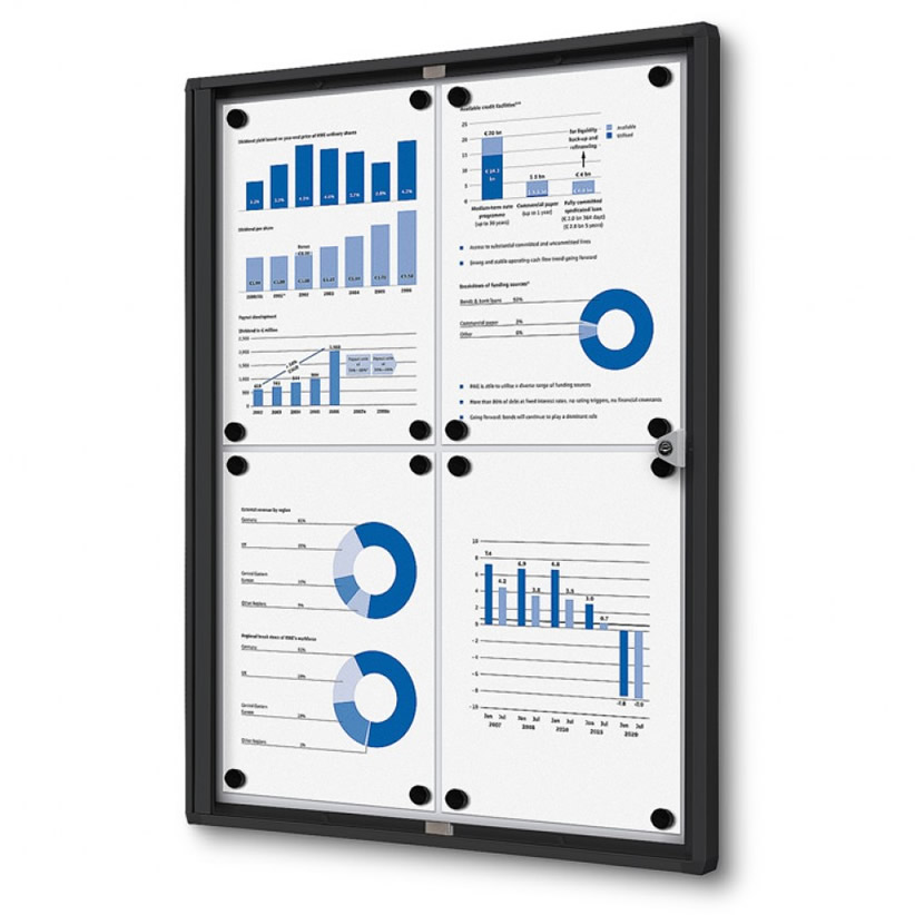 Black Line Magnetic Dry Wipe Noticeboard XS